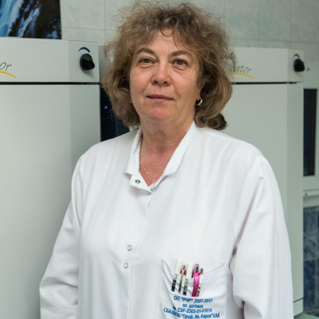 д-р Ивелина Томова